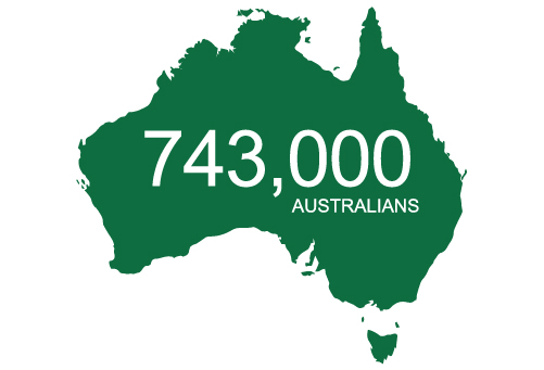 Map icon representing 743,000 Australians with cataracts