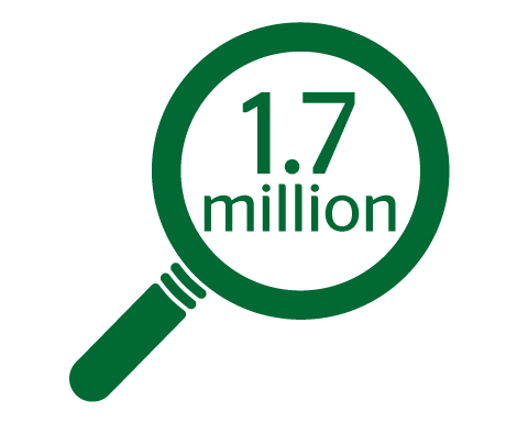 Magnifying glass icon representing 1.7 million people in Australia with presbyopia